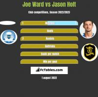 Joe Ward vs Jason Holt h2h player stats