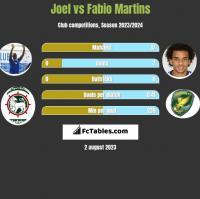 Joel vs Fabio Martins h2h player stats