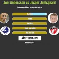 Joel Andersson vs Jesper Juelsgaard h2h player stats