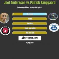 Joel Andersson vs Patrick Banggaard h2h player stats