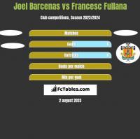 Joel Barcenas vs Francesc Fullana h2h player stats