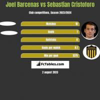 Joel Barcenas vs Sebastian Cristoforo h2h player stats