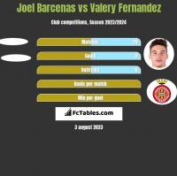 Joel Barcenas vs Valery Fernandez h2h player stats