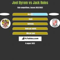 Joel Byrom vs Jack Roles h2h player stats