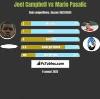 Joel Campbell vs Mario Pasalic h2h player stats