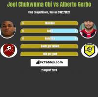 Joel Chukwuma Obi vs Alberto Gerbo h2h player stats