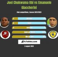 Joel Chukwuma Obi vs Emanuele Giaccherini h2h player stats