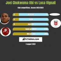 Joel Chukwuma Obi vs Luca Vignali h2h player stats