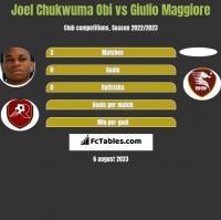 Joel Chukwuma Obi vs Giulio Maggiore h2h player stats