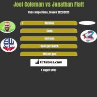 Joel Coleman vs Jonathan Flatt h2h player stats