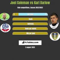 Joel Coleman vs Karl Darlow h2h player stats