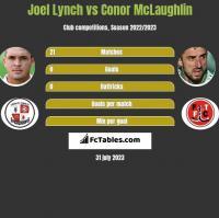 Joel Lynch vs Conor McLaughlin h2h player stats