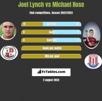 Joel Lynch vs Michael Rose h2h player stats