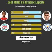 Joel Matip vs Aymeric Laporte h2h player stats