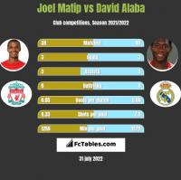 Joel Matip vs David Alaba h2h player stats