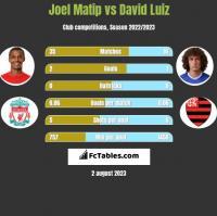 Joel Matip vs David Luiz h2h player stats