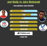 Joel Matip vs Jairo Riedewald h2h player stats