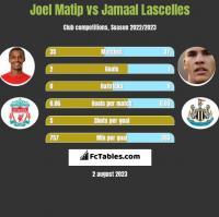 Joel Matip vs Jamaal Lascelles h2h player stats
