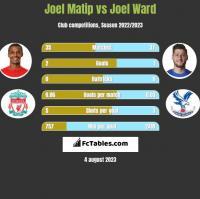 Joel Matip vs Joel Ward h2h player stats