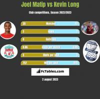 Joel Matip vs Kevin Long h2h player stats