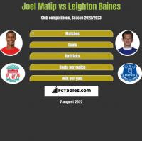 Joel Matip vs Leighton Baines h2h player stats