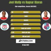 Joel Matip vs Ragnar Klavan h2h player stats