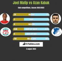Joel Matip vs Ozan Kabak h2h player stats
