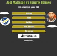 Joel Mattsson vs Hendrik Helmke h2h player stats