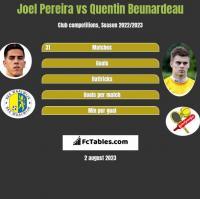 Joel Pereira vs Quentin Beunardeau h2h player stats