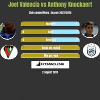 Joel Valencia vs Anthony Knockaert h2h player stats