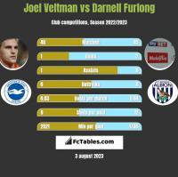 Joel Veltman vs Darnell Furlong h2h player stats