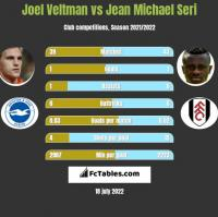 Joel Veltman vs Jean Michael Seri h2h player stats