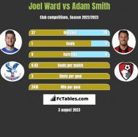 Joel Ward vs Adam Smith h2h player stats