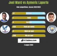 Joel Ward vs Aymeric Laporte h2h player stats