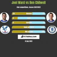 Joel Ward vs Ben Chilwell h2h player stats