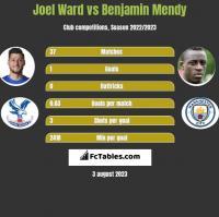 Joel Ward vs Benjamin Mendy h2h player stats