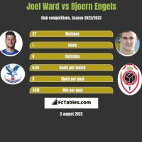 Joel Ward vs Bjoern Engels h2h player stats