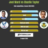 Joel Ward vs Charlie Taylor h2h player stats
