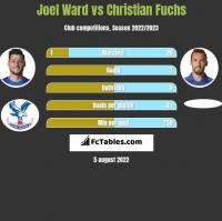 Joel Ward vs Christian Fuchs h2h player stats
