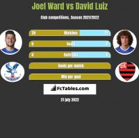 Joel Ward vs David Luiz h2h player stats
