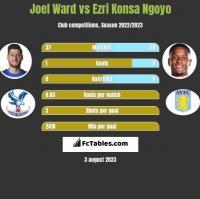 Joel Ward vs Ezri Konsa Ngoyo h2h player stats