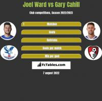 Joel Ward vs Gary Cahill h2h player stats