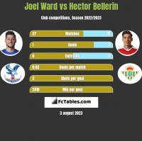Joel Ward vs Hector Bellerin h2h player stats