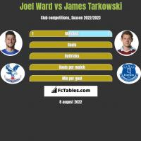 Joel Ward vs James Tarkowski h2h player stats