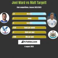 Joel Ward vs Matt Targett h2h player stats