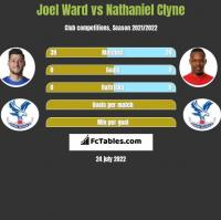 Joel Ward vs Nathaniel Clyne h2h player stats