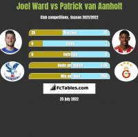 Joel Ward vs Patrick van Aanholt h2h player stats