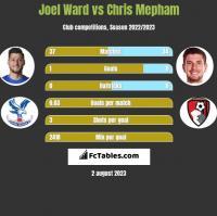Joel Ward vs Chris Mepham h2h player stats
