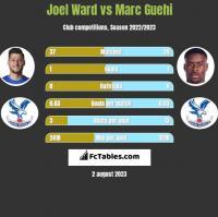 Joel Ward vs Marc Guehi h2h player stats