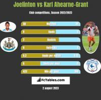 Joelinton vs Karl Ahearne-Grant h2h player stats